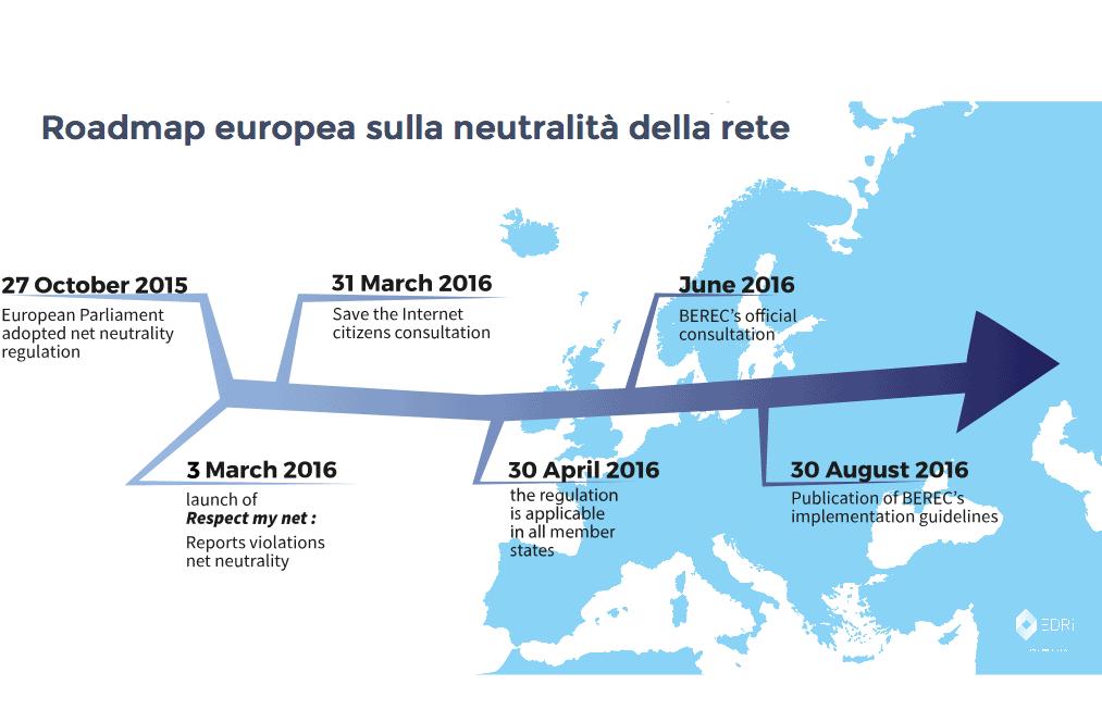 Save the internet - Roadmap europea sulla neutralità della rete