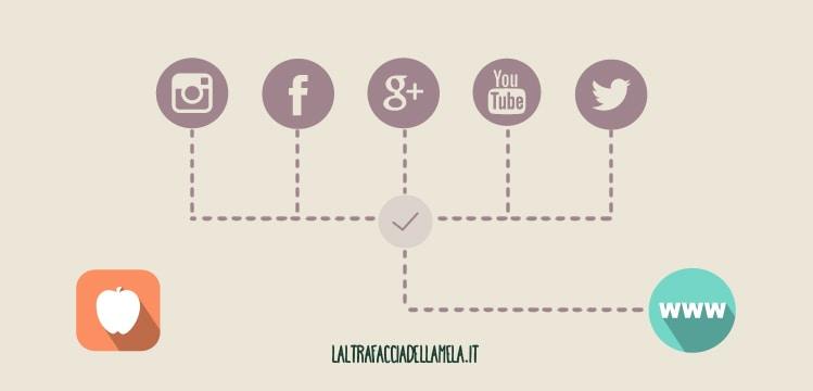 App o sito? Condivisione social e fenomeni virali