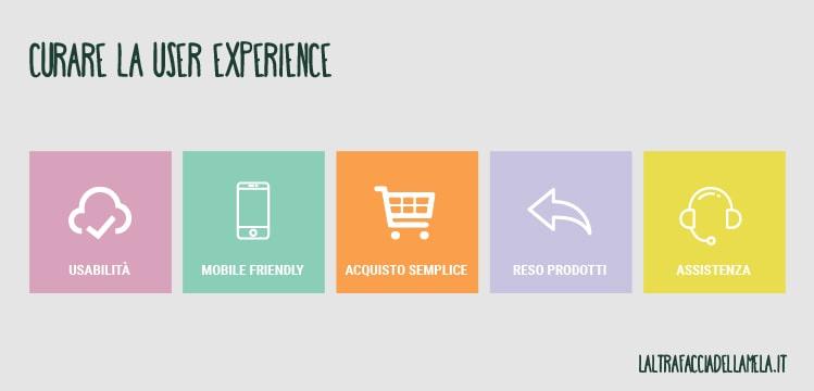E-commerce: curare la user experience è cosa buona e giusta