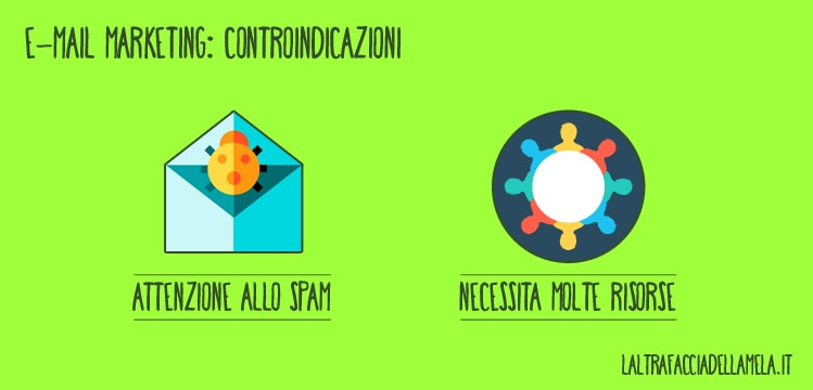 Alcune controindicazioni dell'e-mail marketing