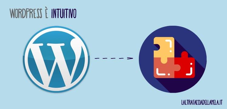 Perché usare WordPress? WordPress è intuitivo
