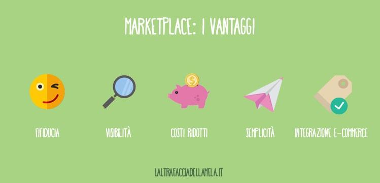 I principali vantaggi di un marketplace sono la fiducia, la visibilità, i costi, la semplicità e la possibilità di integrarli con l'e-commerce