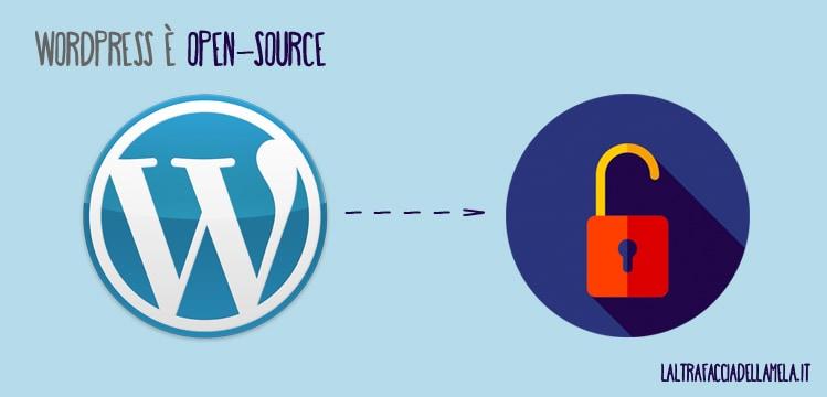 Perché usare WordPress? WordPress è open-source